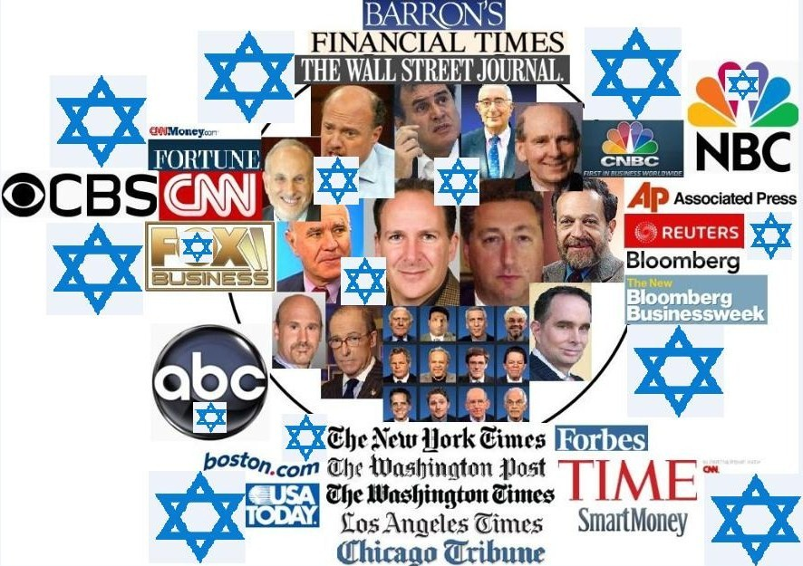 Image result for zionist media